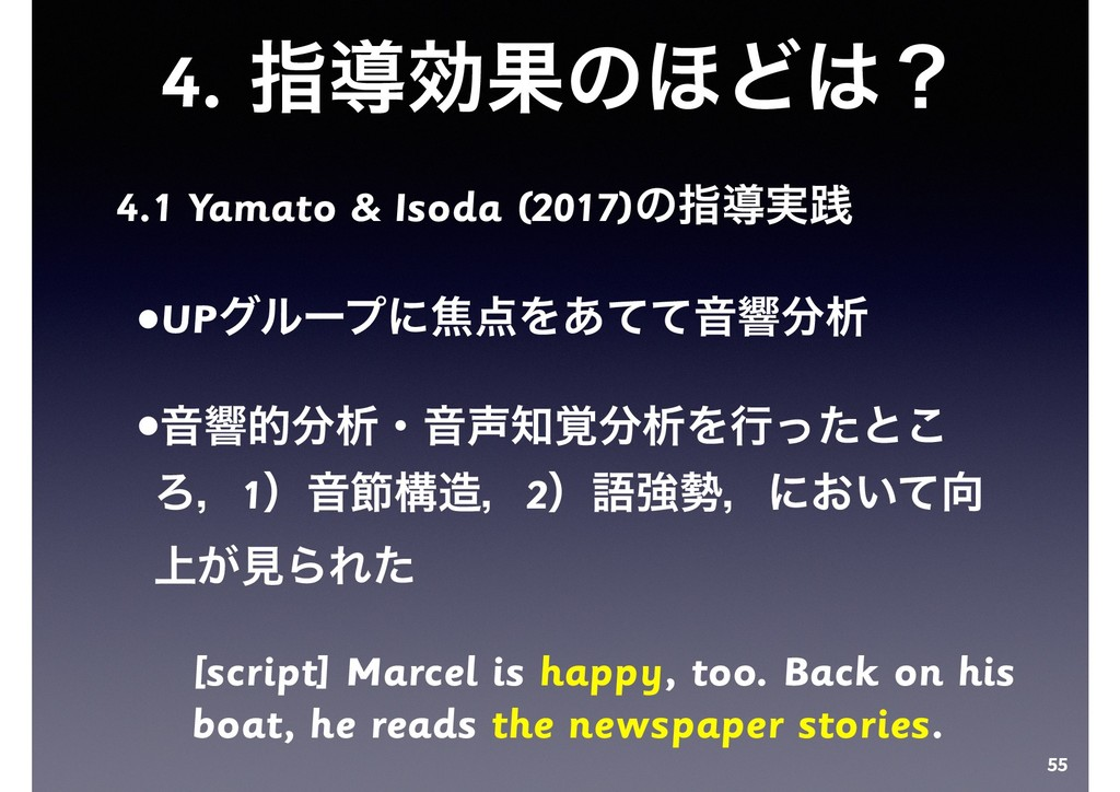 4. ࢦಋޮՌͷ΄Ͳʁ 4.1 Yamato & Isoda (2017)ͷࢦಋ࣮ફ •UP...