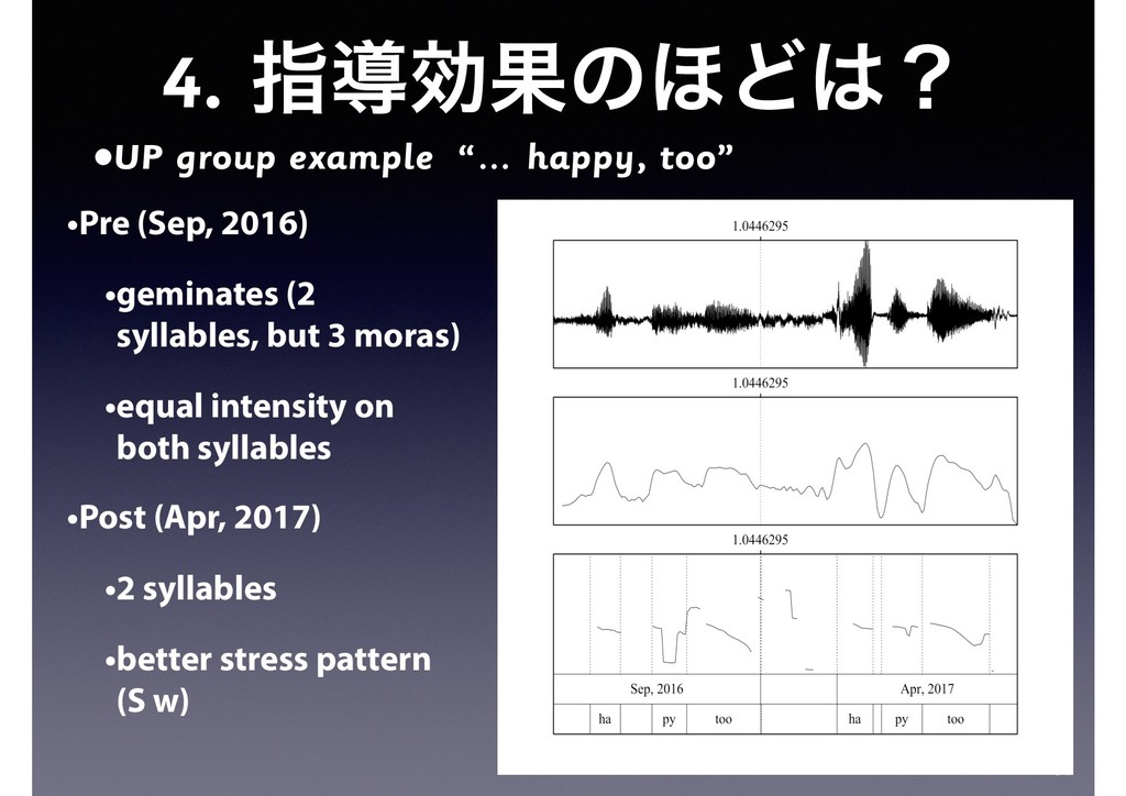 "4. ࢦಋޮՌͷ΄Ͳ͸ʁ •UP group example ""… happy, too"" 5..."