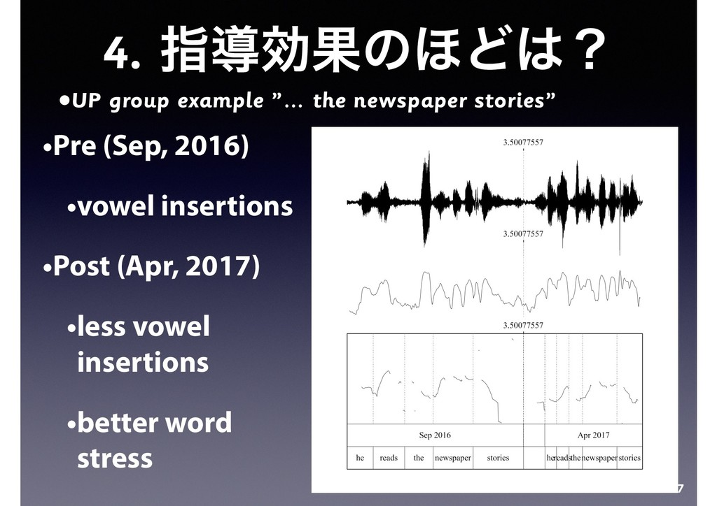 "4. ࢦಋޮՌͷ΄Ͳ͸ʁ •UP group example ""… the newspaper..."