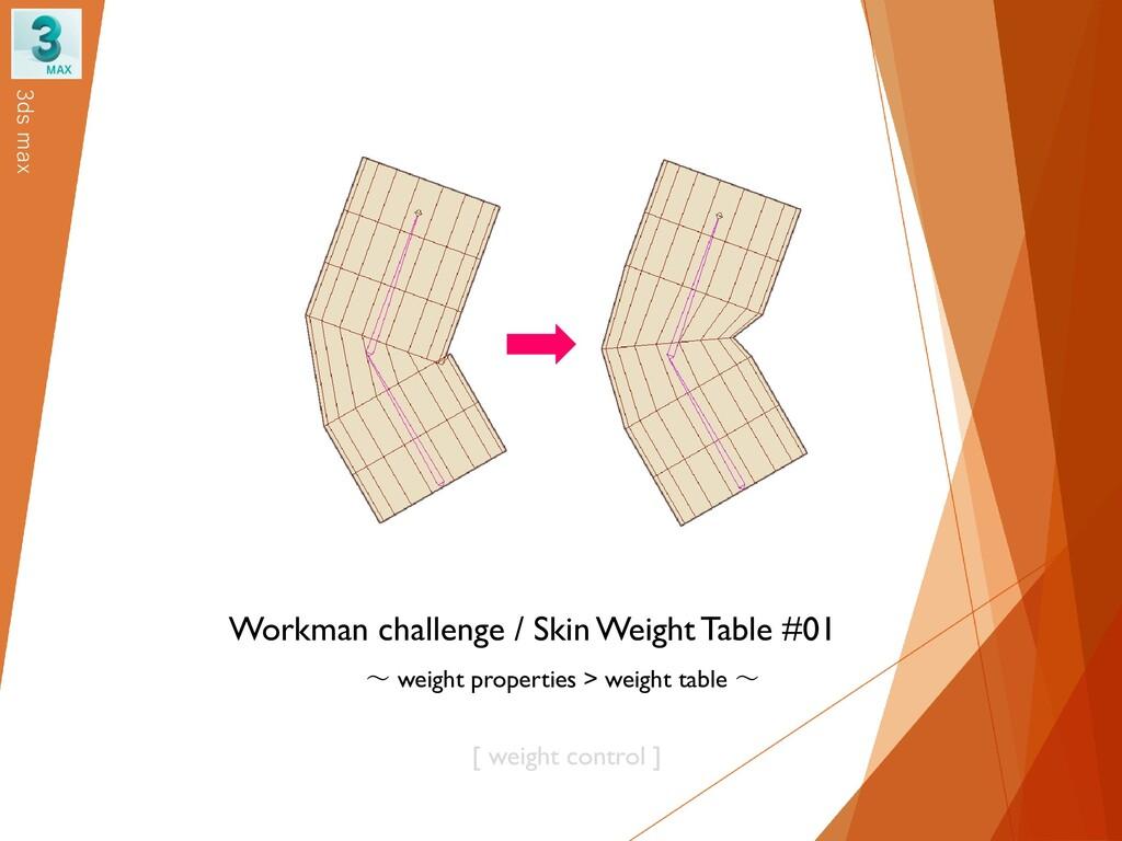 3ds max Workman challenge / Skin Weight Table #...