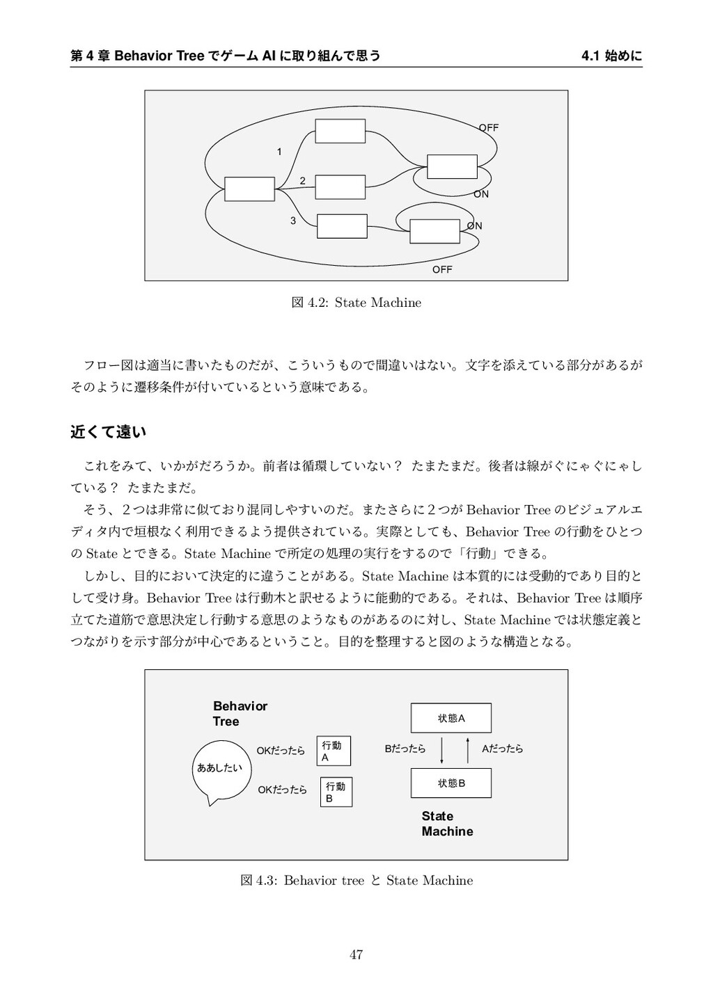 ୈ 4 ষ Behavior Tree ͰήʔϜ AI ʹऔΓΜͰࢥ͏ 4.1 Ίʹ 1 ...