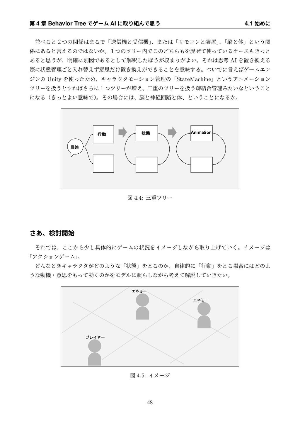 ୈ 4 ষ Behavior Tree ͰήʔϜ AI ʹऔΓΜͰࢥ͏ 4.1 Ίʹ ฒ...