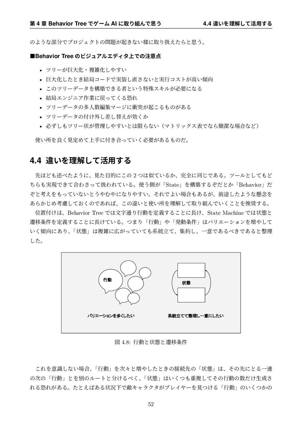 ୈ 4 ষ Behavior Tree ͰήʔϜ AI ʹऔΓΜͰࢥ͏ 4.4 ҧ͍Λཧղ͠...
