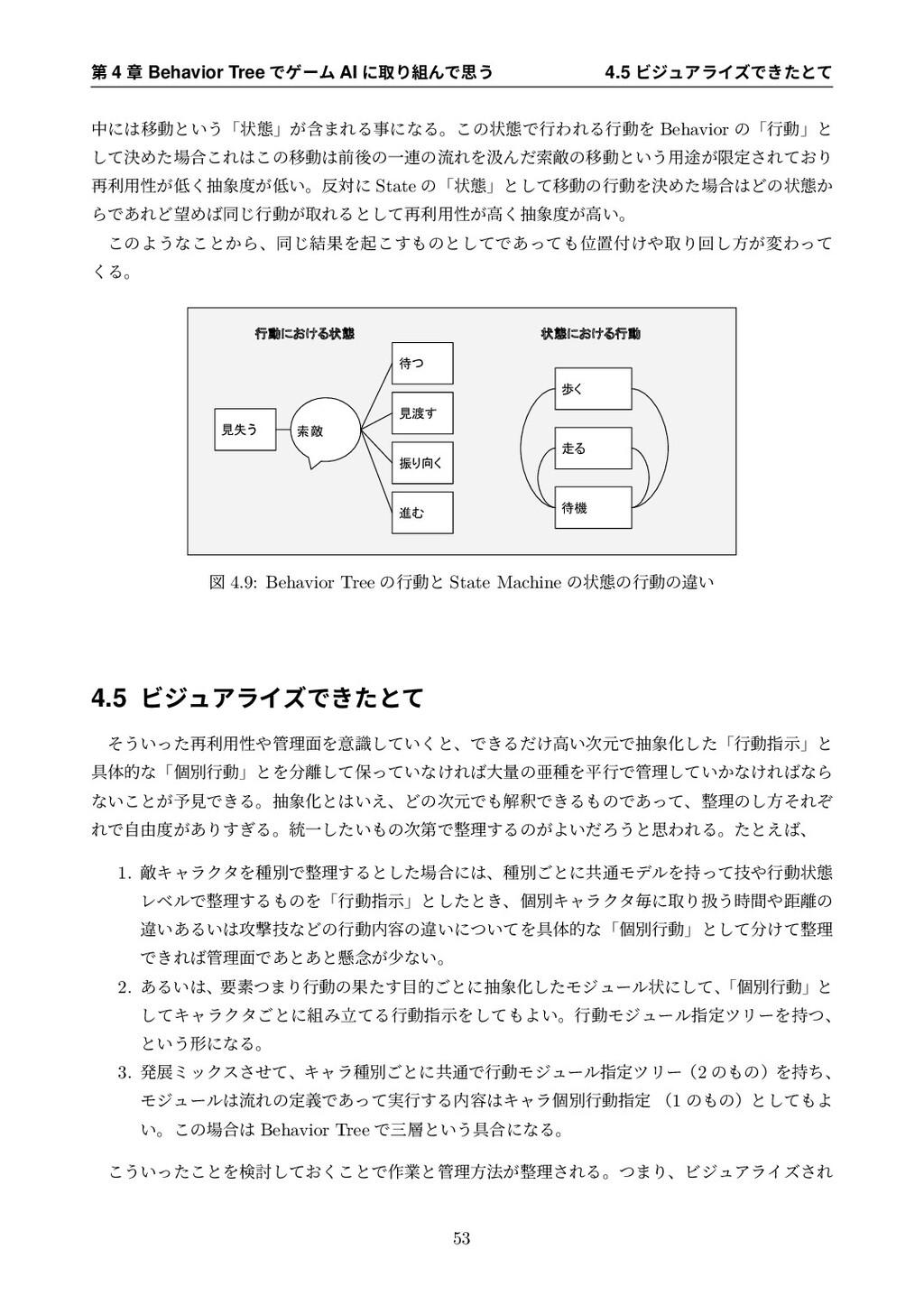 ୈ 4 ষ Behavior Tree ͰήʔϜ AI ʹऔΓΜͰࢥ͏ 4.5 ϏδϡΞϥΠ...