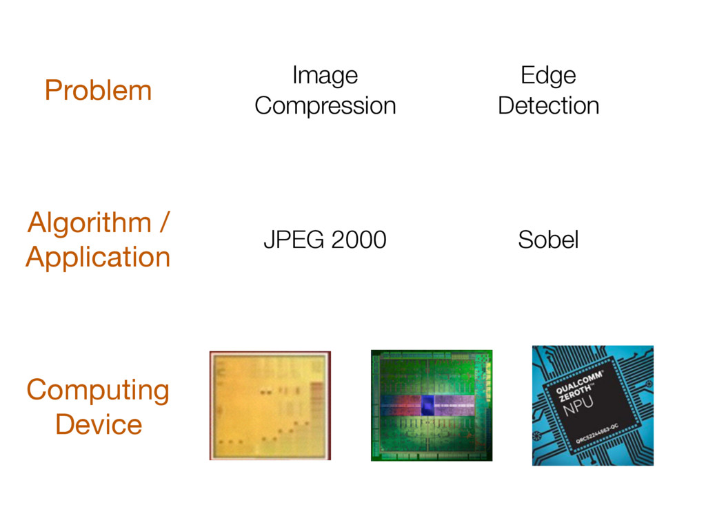 Computing  Device Problem Image Compression Edg...