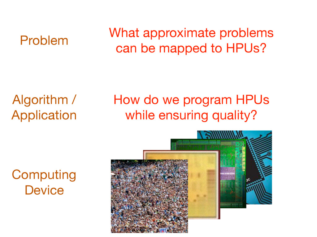 Computing  Device Problem Algorithm /  Applicat...
