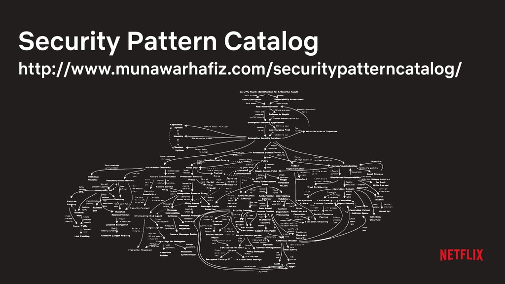 Security Pattern Catalog http://www.munawarhafi...