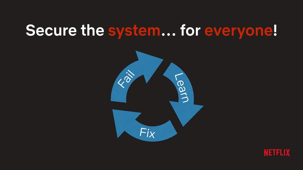 Secure the system… for everyone! Fail Learn Fix