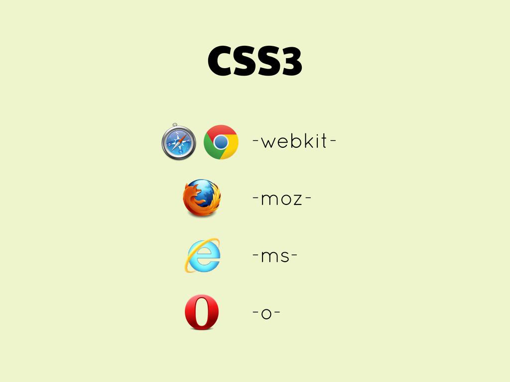 CSS3 -webkit- -moz- -ms- -o-