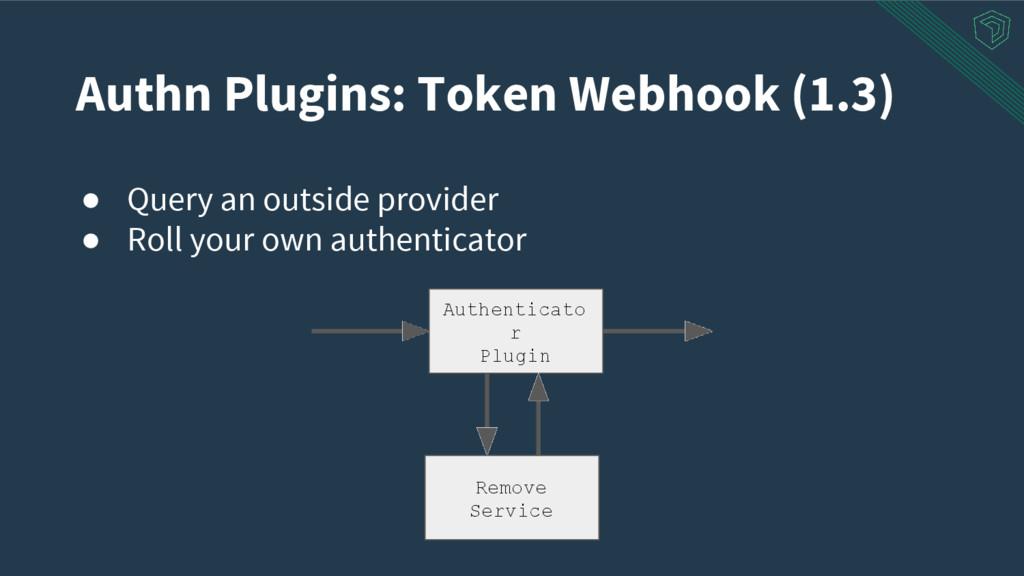Authn Plugins: Token Webhook (1.3) ● Query an o...