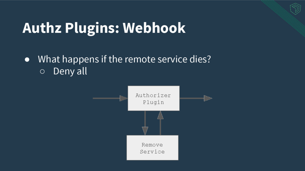Authz Plugins: Webhook ● What happens if the re...