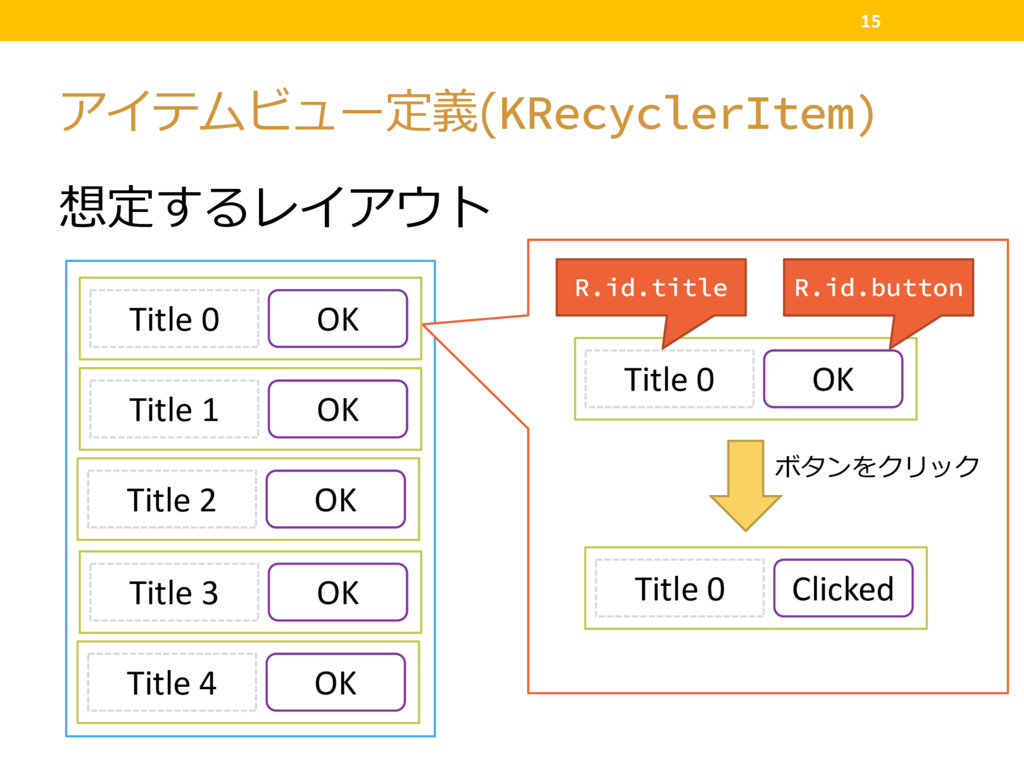 KRecyclerItem) 15 Title 0 OK Title 4 OK Title 3...