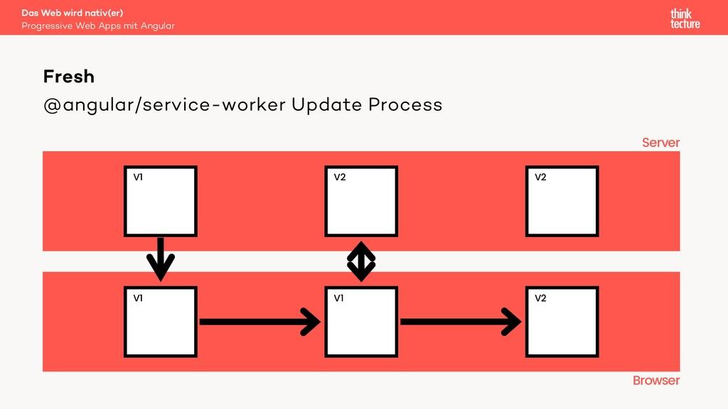 @angular/service-worker Update Process Das Web ...