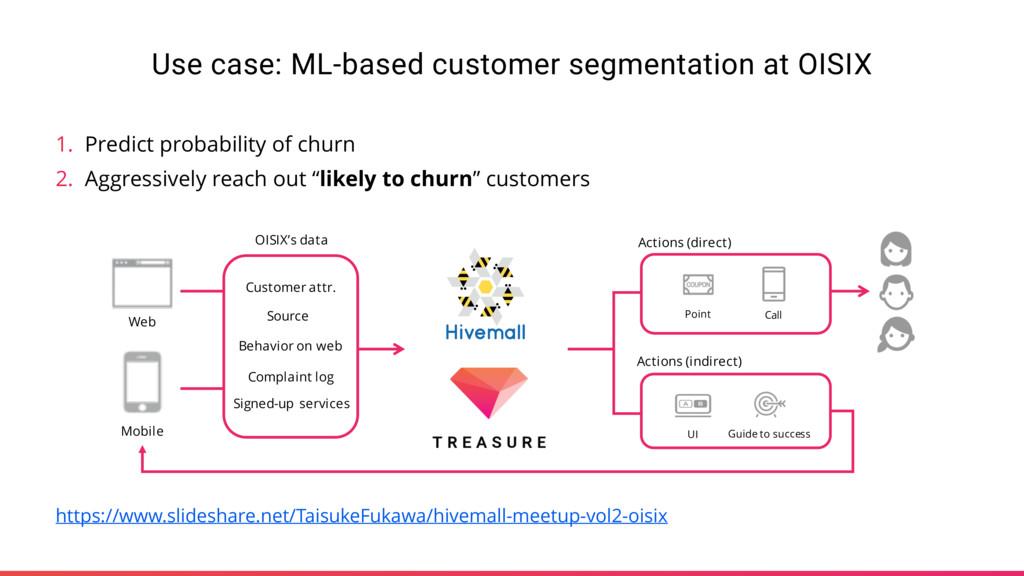 Use case: ML-based customer segmentation at OIS...