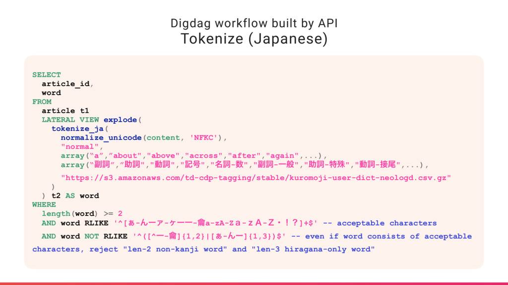 Digdag workflow built by API Tokenize (Japanese...