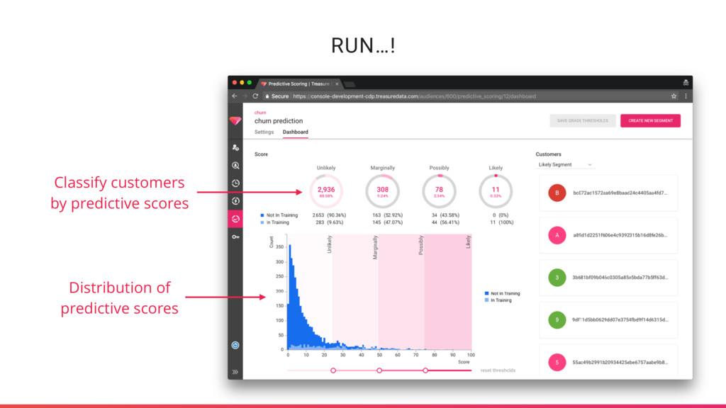 RUN…! Distribution of predictive scores Classif...