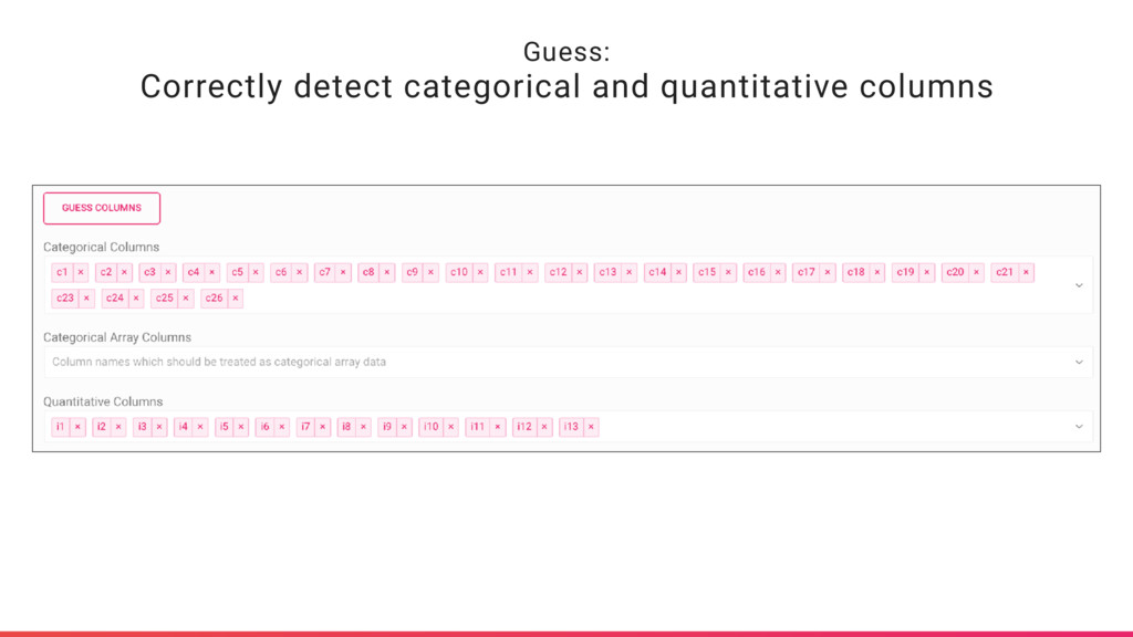 Guess: Correctly detect categorical and quantit...