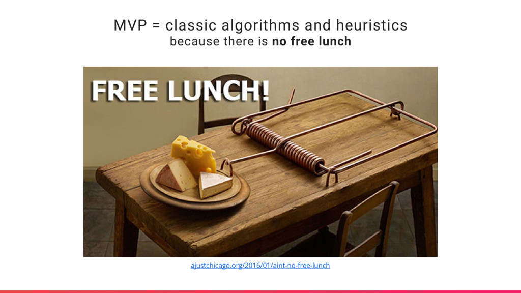MVP = classic algorithms and heuristics because...