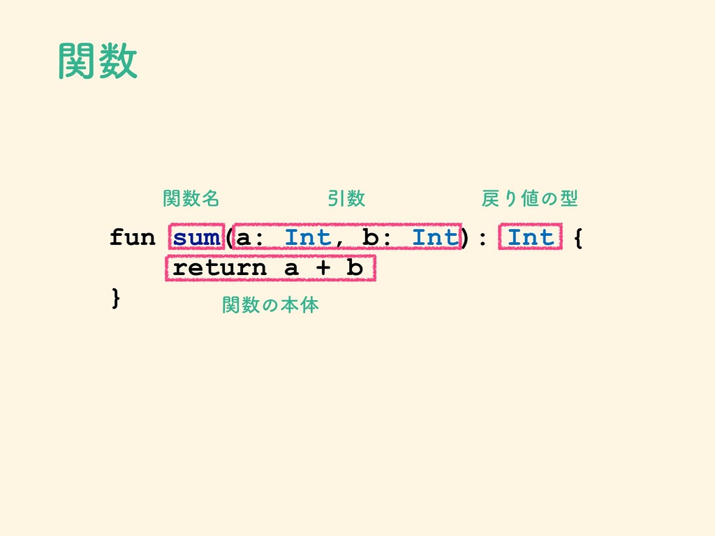 ؔ਺ fun sum(a: Int, b: Int): Int { return a + b ...