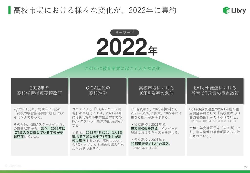 この数年が、日本の「教育」の大きな転換点 端末 ネット  ワーク ICT端末1人1台整備に向け...