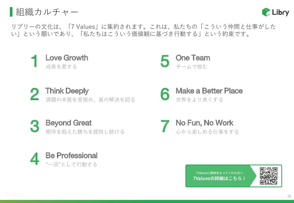 ソフト環境 Gsuite  ビジネスツール Jira Software  プロジェクト管理 G...
