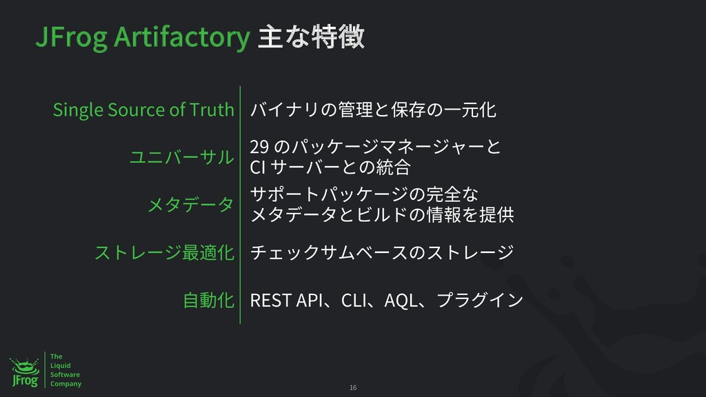 16 Single Source of Truth 29 CI REST API CLI AQ...