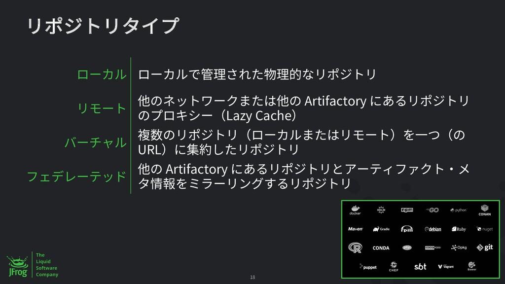 18 Artifactory Lazy Cache URL Artifactory