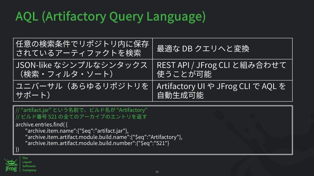 34 DB JSON-like REST API / JFrog CLI Artifactor...