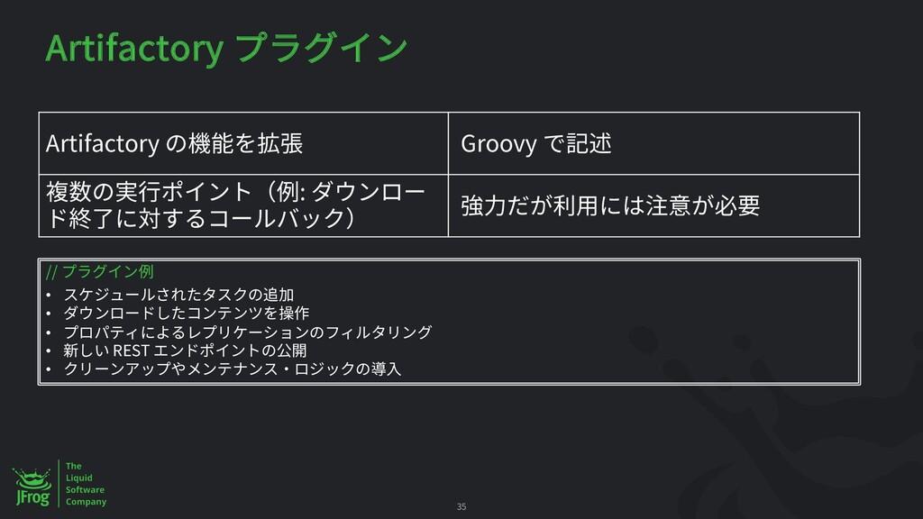35 Artifactory Groovy : Artifactory // • • • • ...