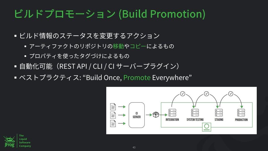 § § § § REST API / CLI / CI § : Build Once, Pro...
