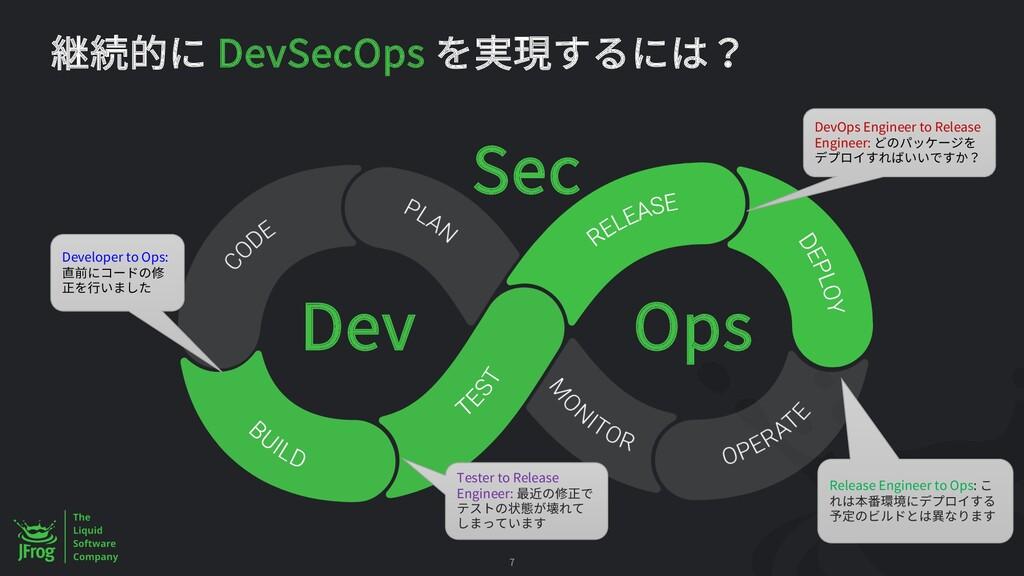 7 DevSecOps Dev Ops Sec Developer to Ops: Teste...