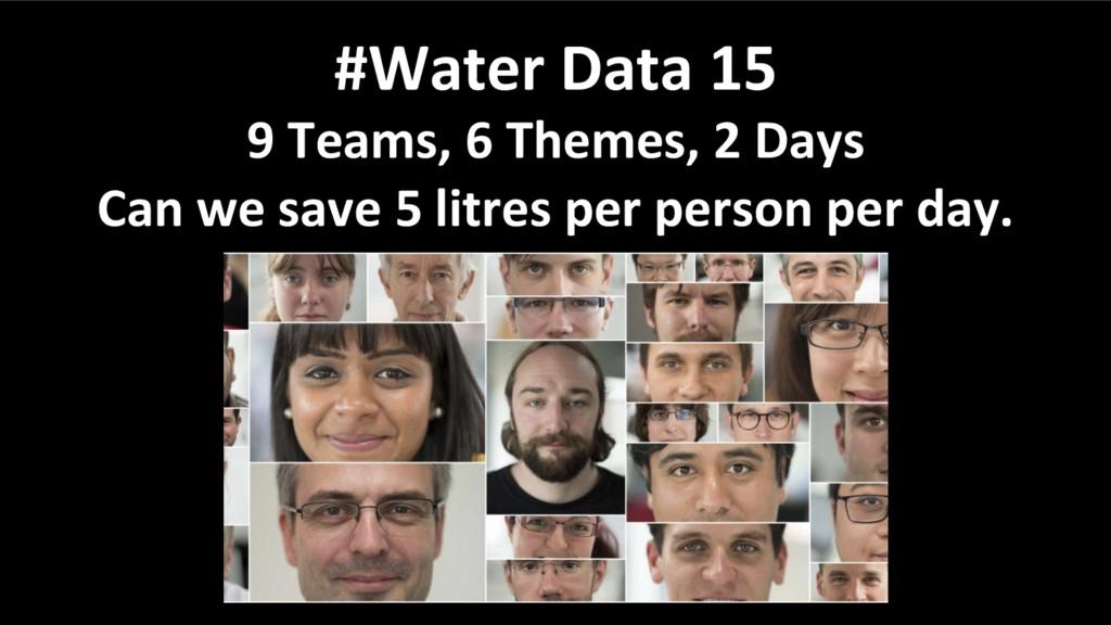 #Water Data 15  9 Teams, 6 Th...