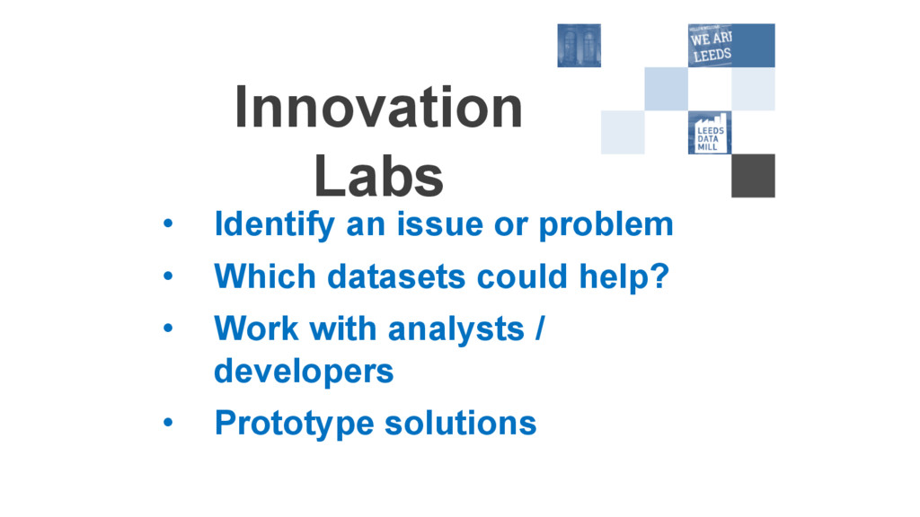 Innovation Labs • Identify an issue or problem...