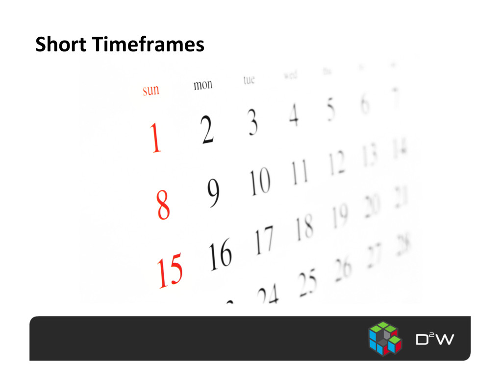 Short Timeframes