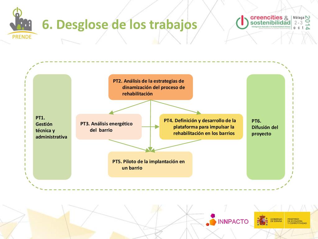 PT3. Análisis energético del barrio PT4. Defini...