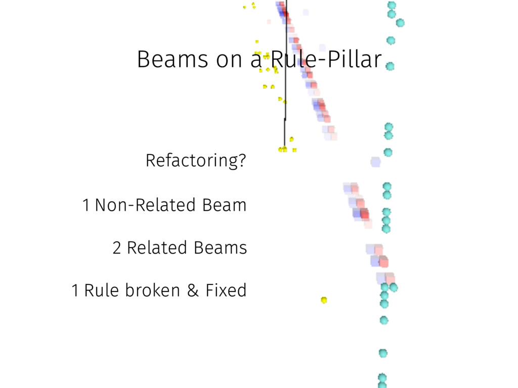 Beams on a Rule-Pillar Refactoring? 1 Non-Relat...