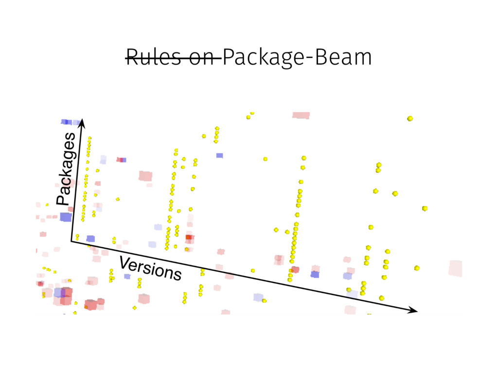 Rules on Package-Beam