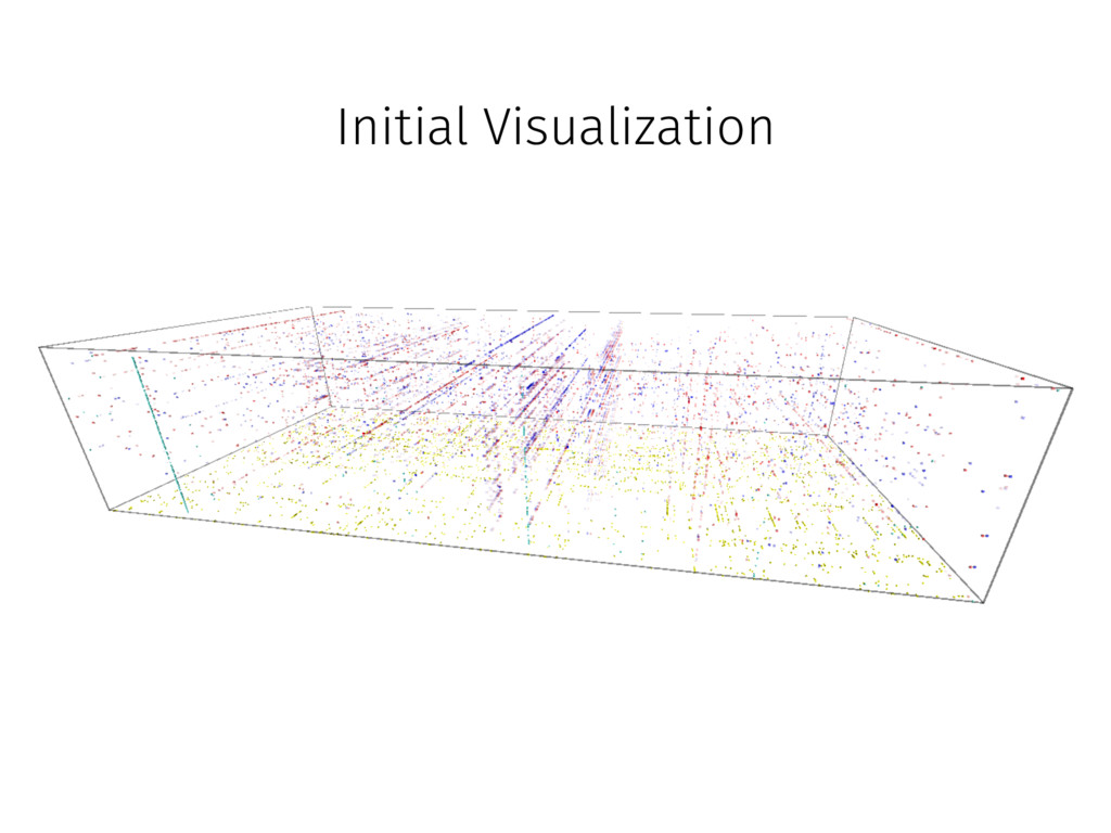 Initial Visualization