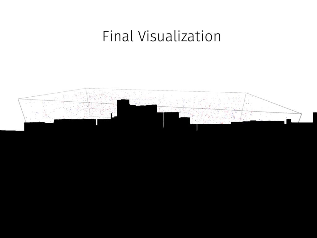 Final Visualization