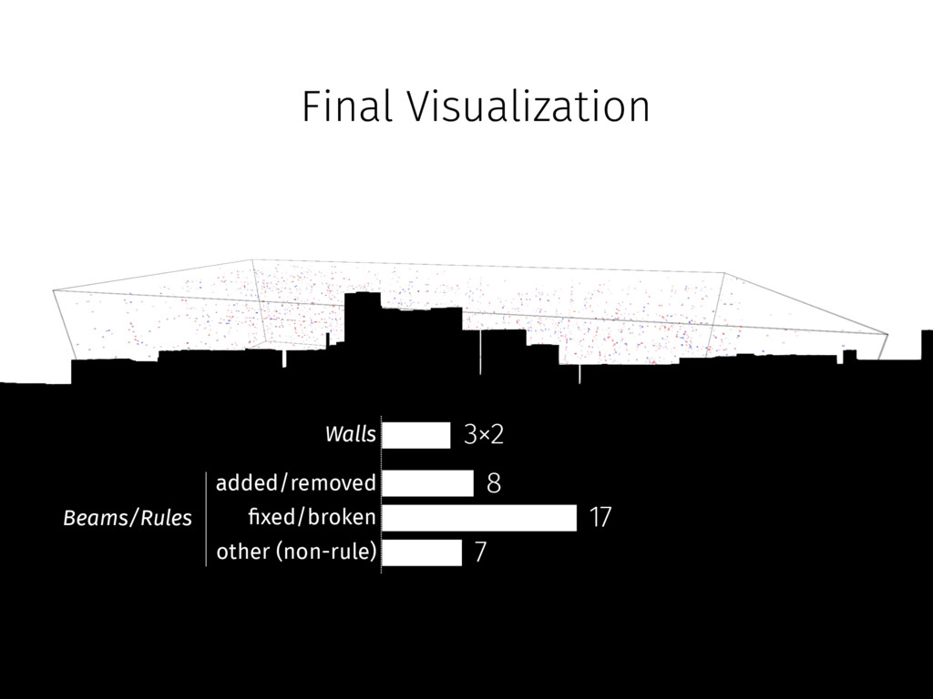 Final Visualization Walls added/removed !xed/br...
