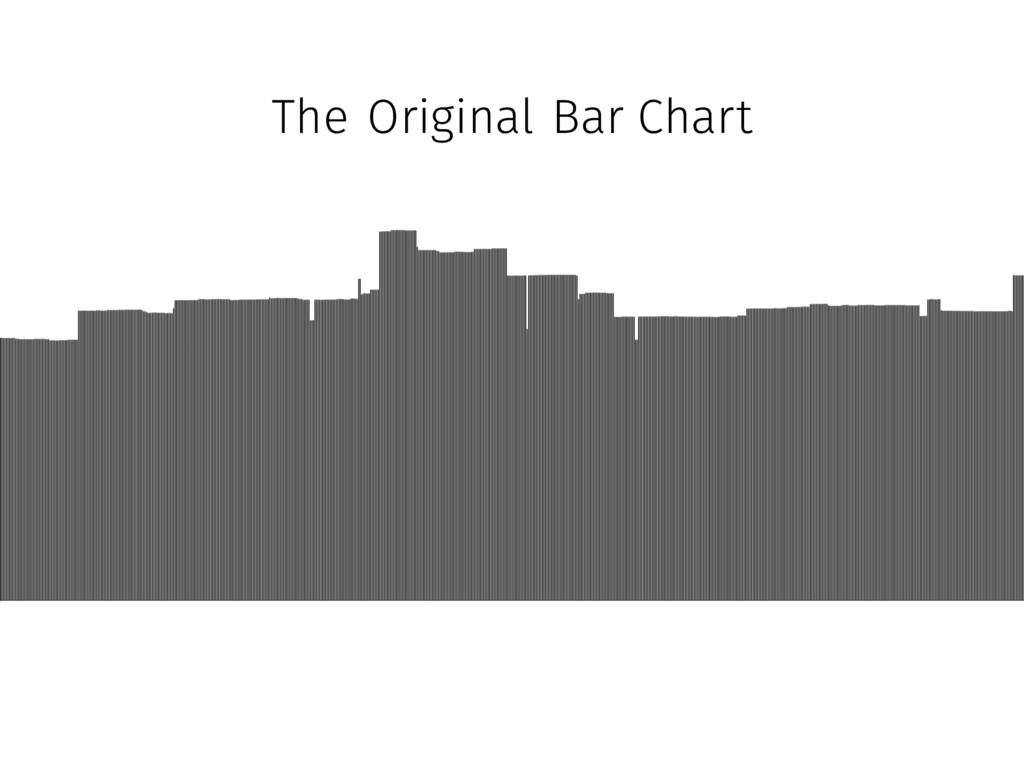The Original Bar Chart