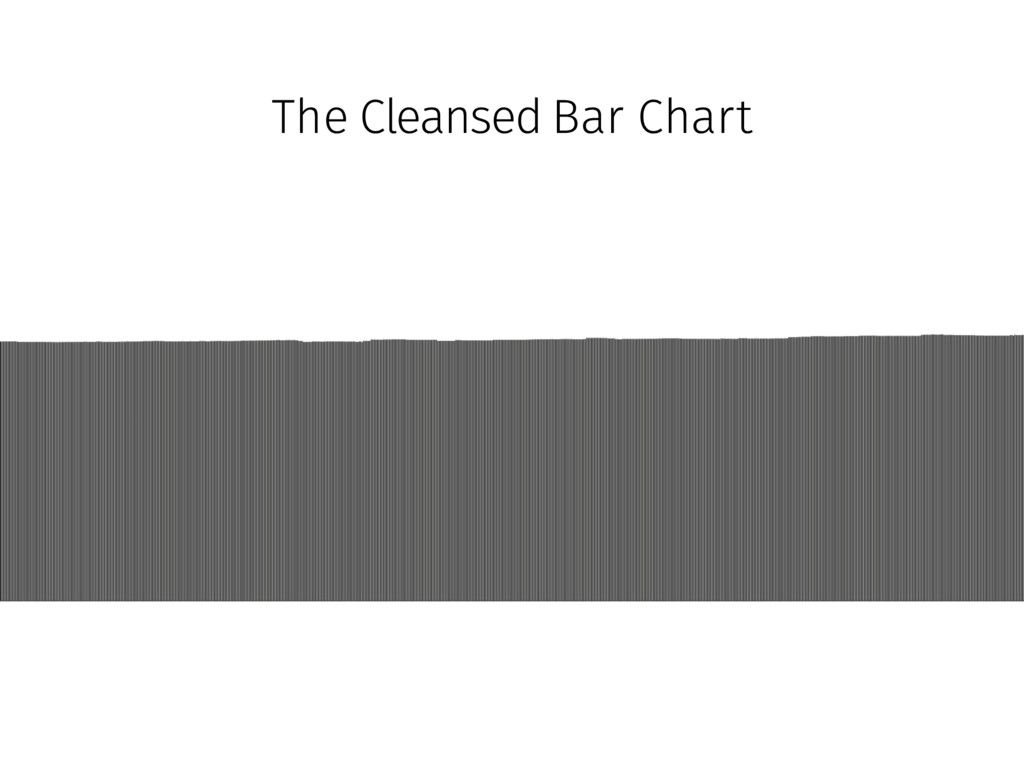 The Original Bar Chart Cleansed