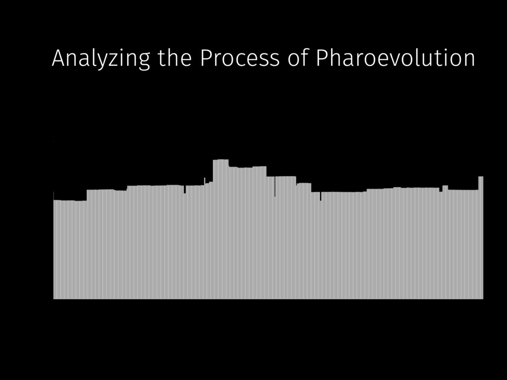 Analyzing the Process of Pharoevolution
