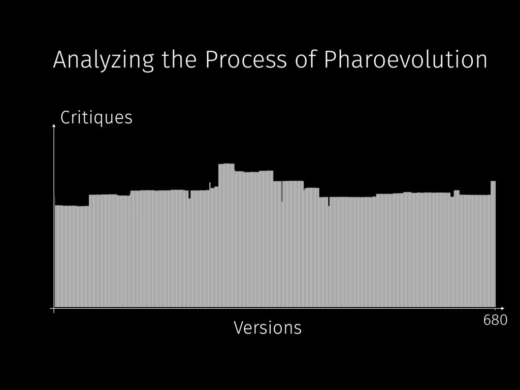 680 Versions Critiques Analyzing the Process of...