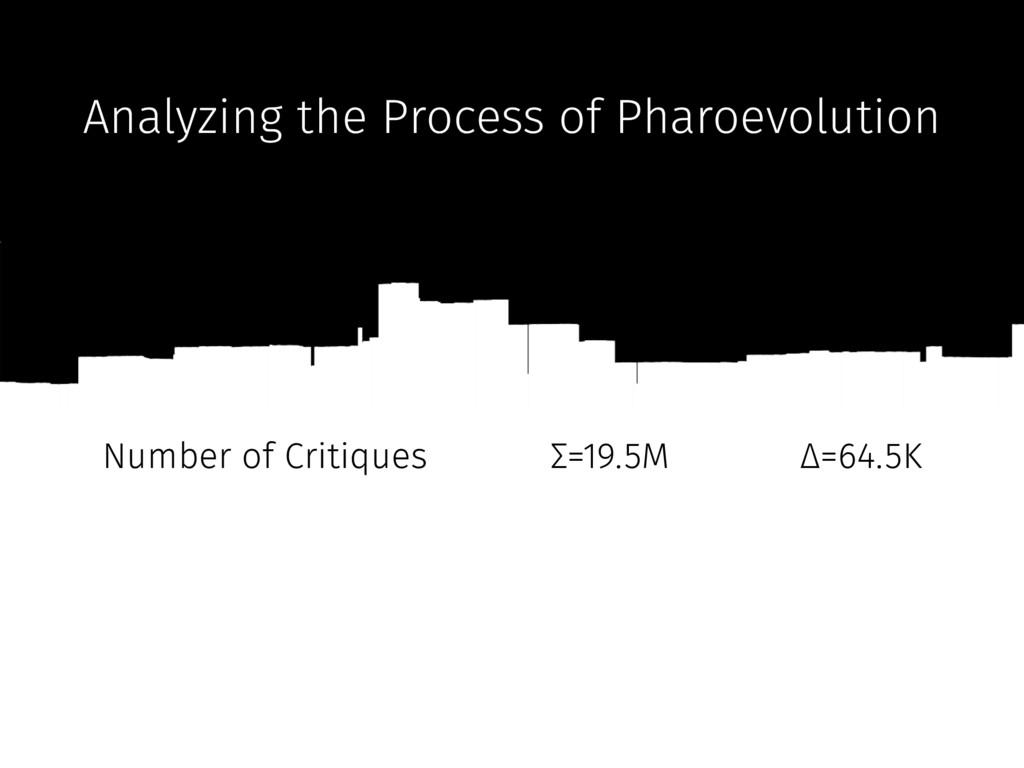 68 Versions Analyzing the Process of Pharoevolu...