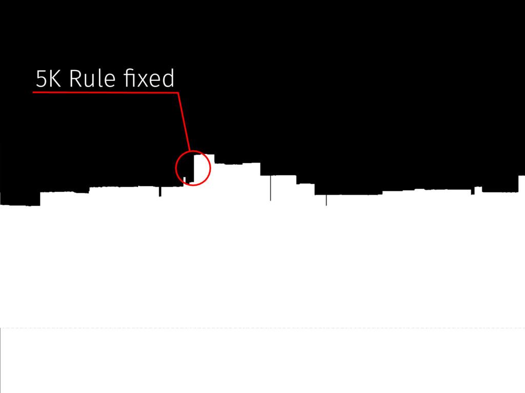 5K Rule #xed