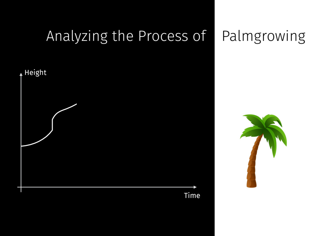 Height Analyzing the Process of Palmgrowing Time