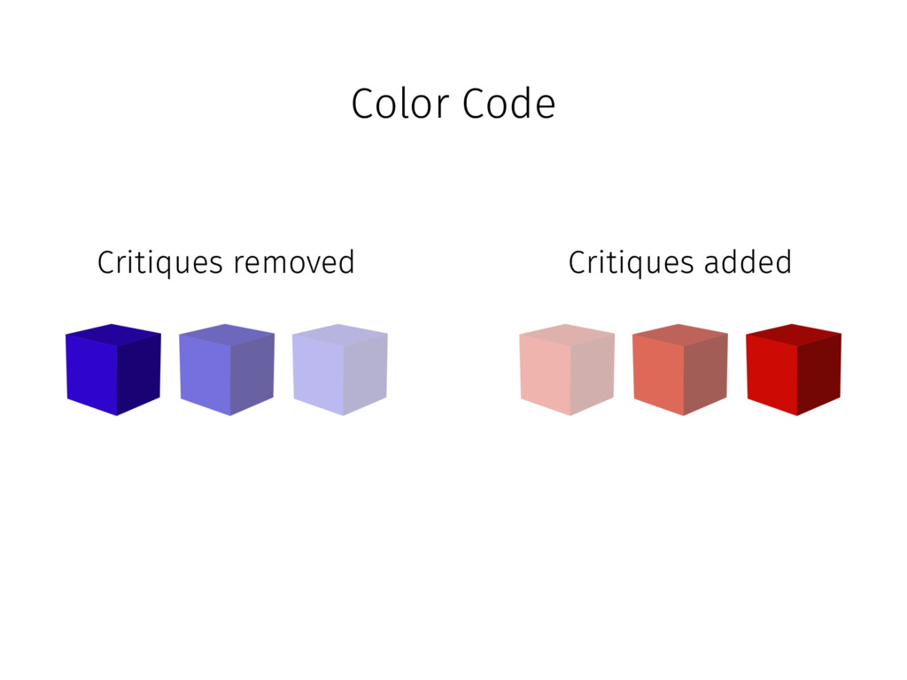 Color Code Critiques added Critiques removed