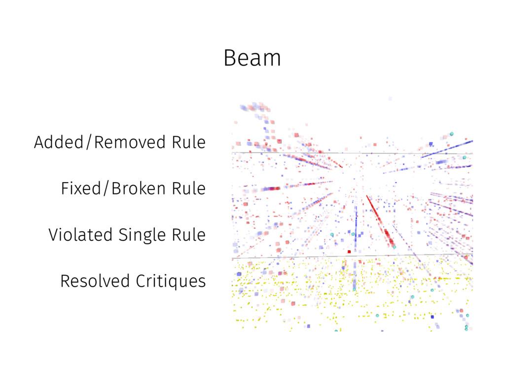 Beam Added/Removed Rule Fixed/Broken Rule Viola...