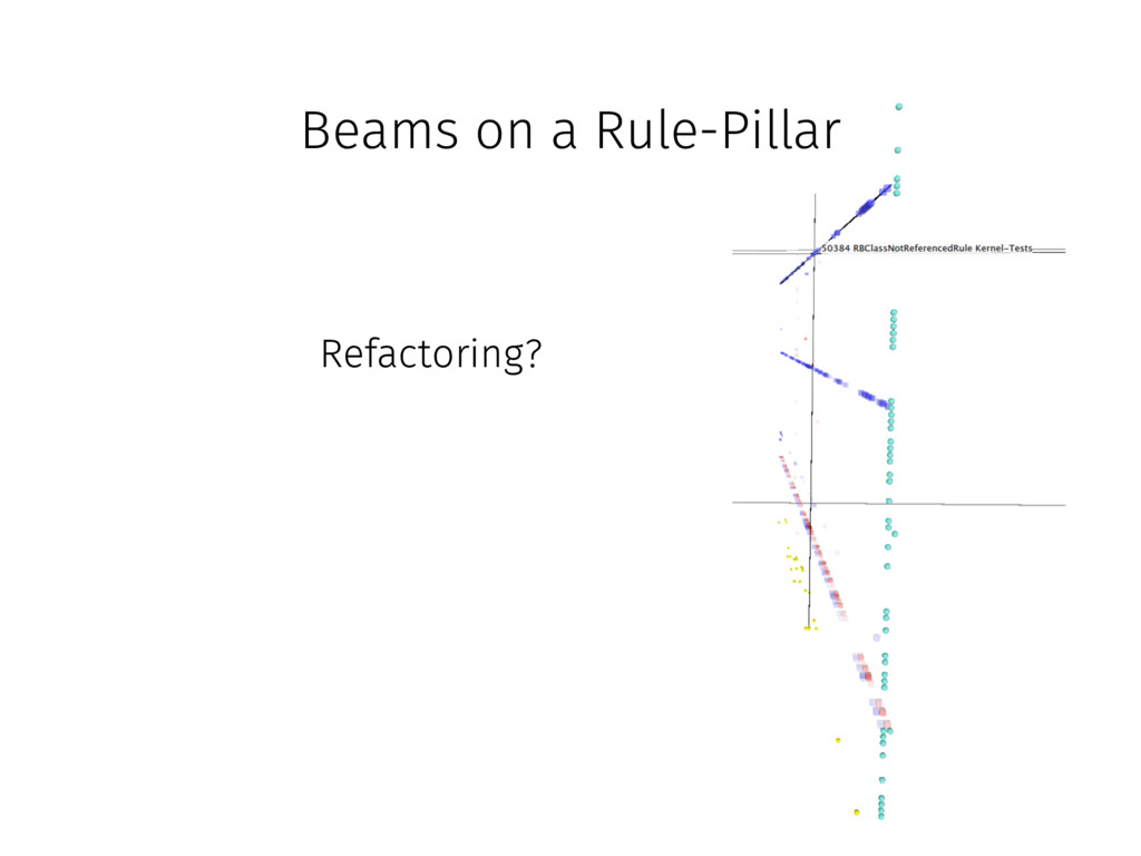 Beams on a Rule-Pillar Refactoring?